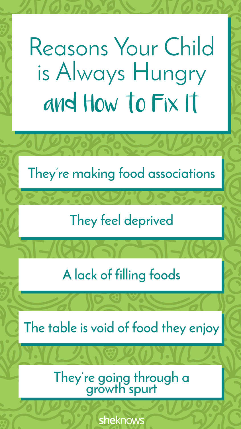 Pin it! Reasons Your Child is Hungry All the Time