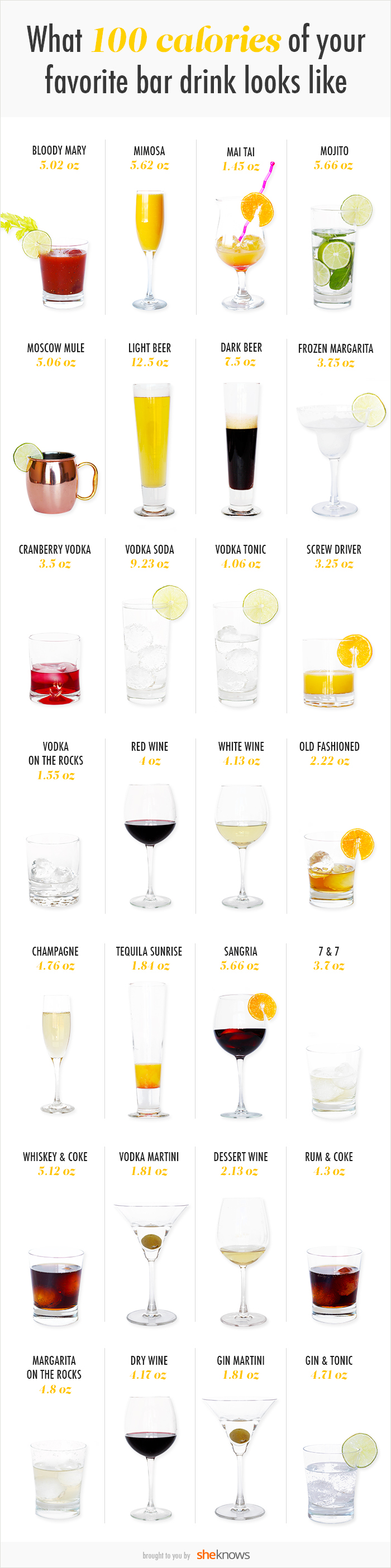 What 100 calories of your favorite alcoholic drinks looks like