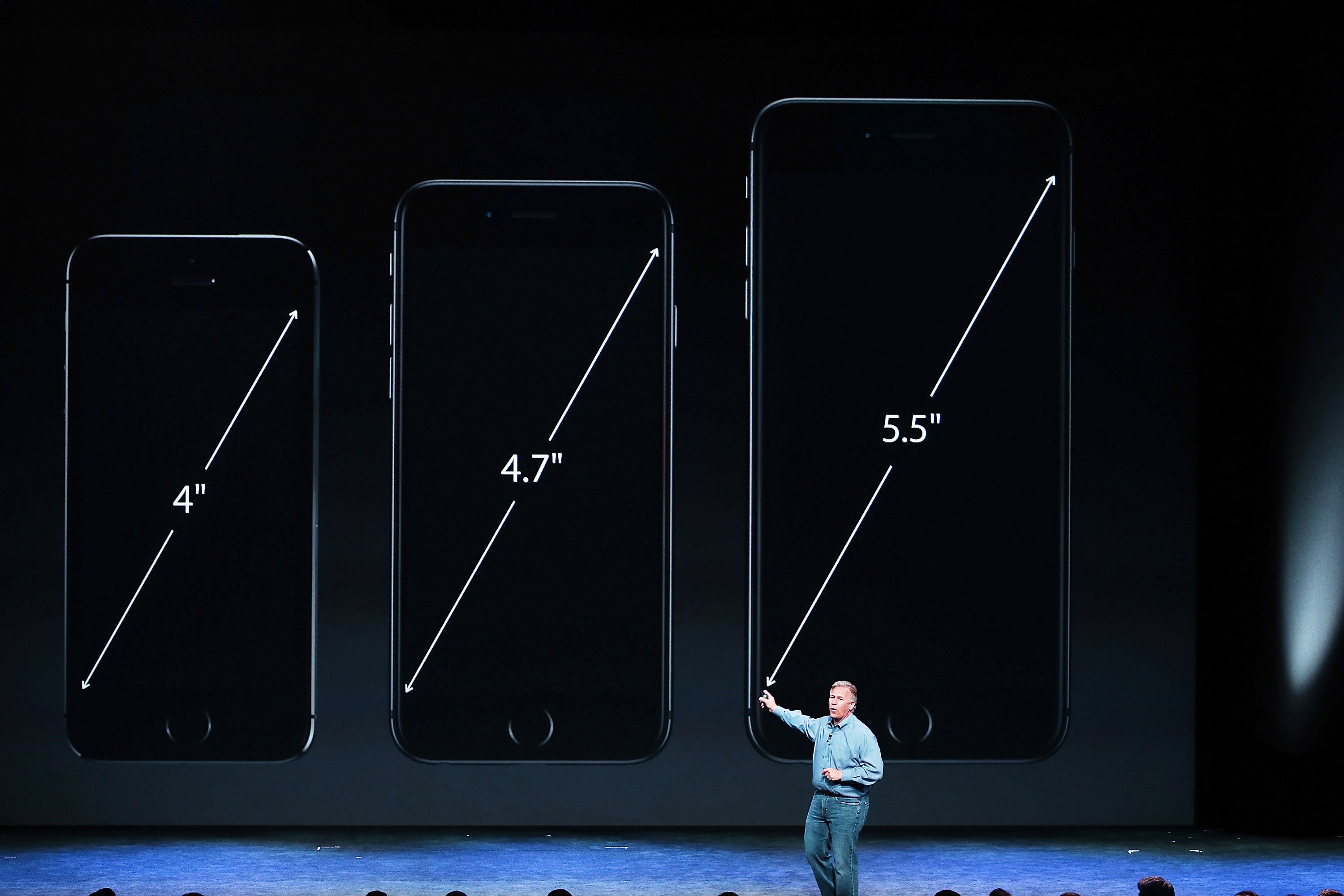 Iphone 6 events