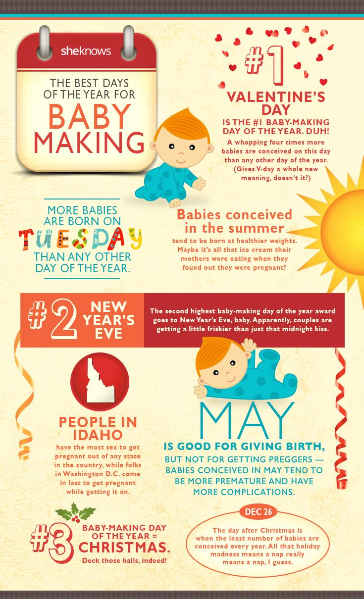 baby making days