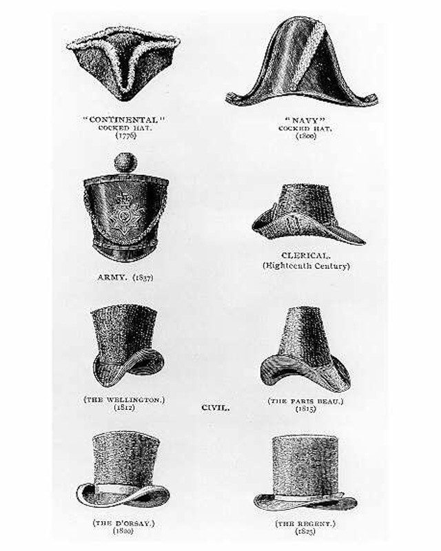 Beaver Fur hats