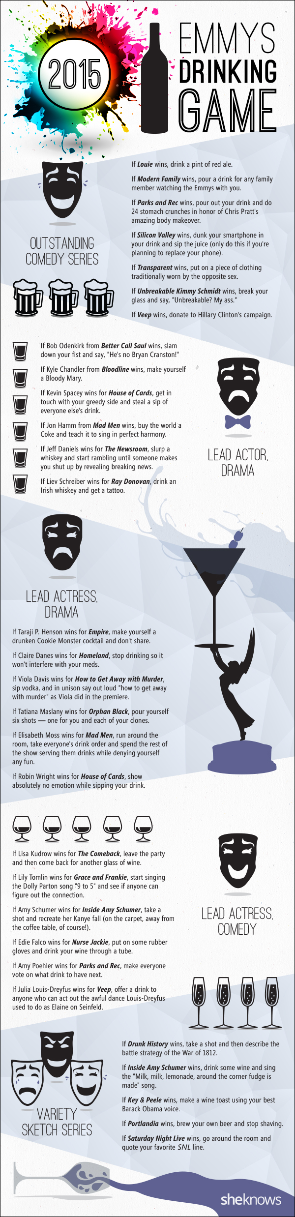 Emmys 2015 Drinking Game