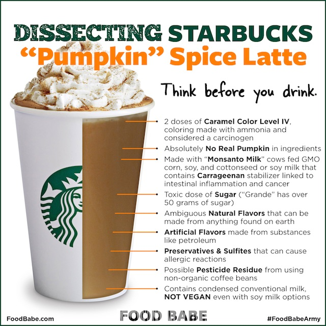 Whats in a Starbucks PSL?