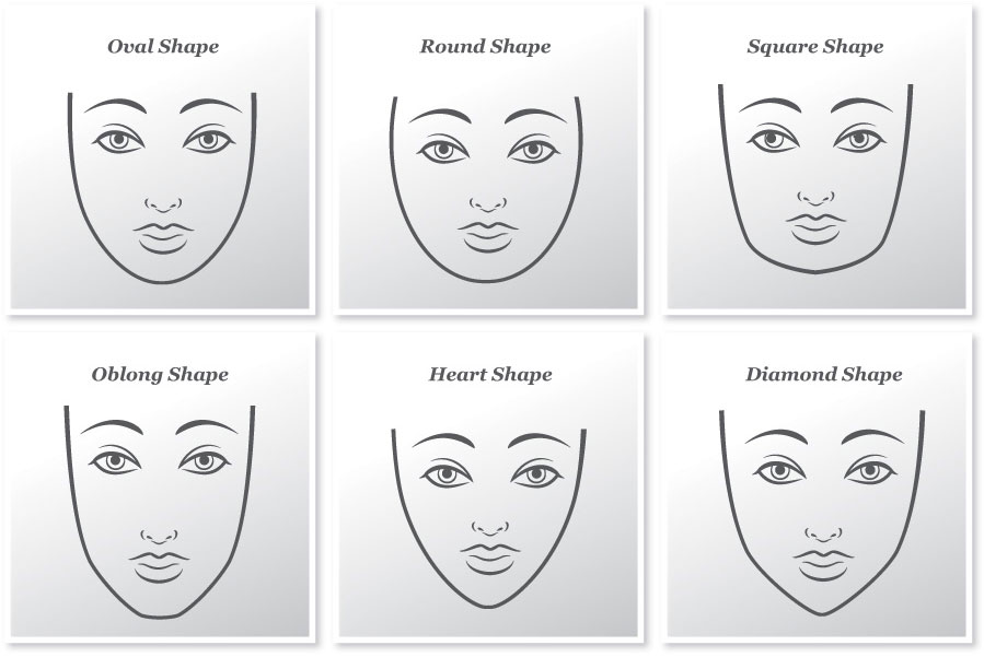 Find Out What Face Shape You Have Find A Haircut To Match Sheknows
