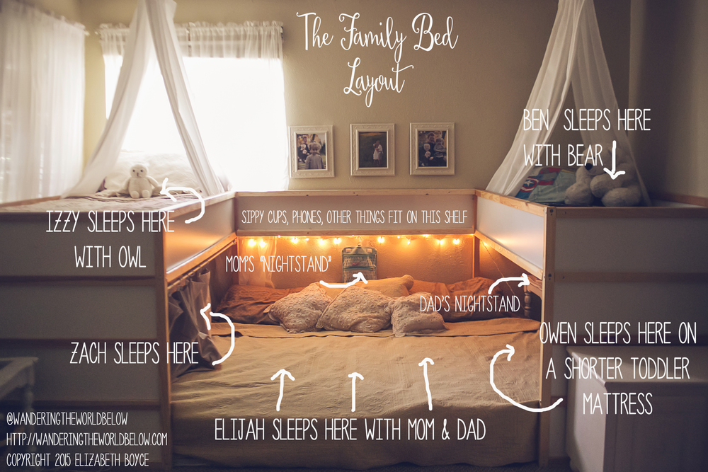 Family bed