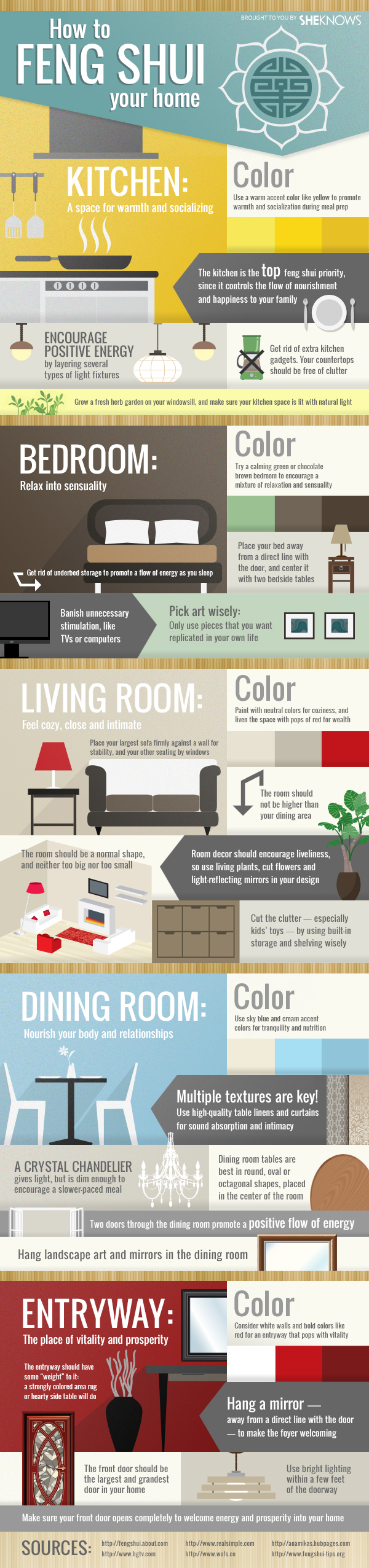 How To Feng Shui Your Home Infographic