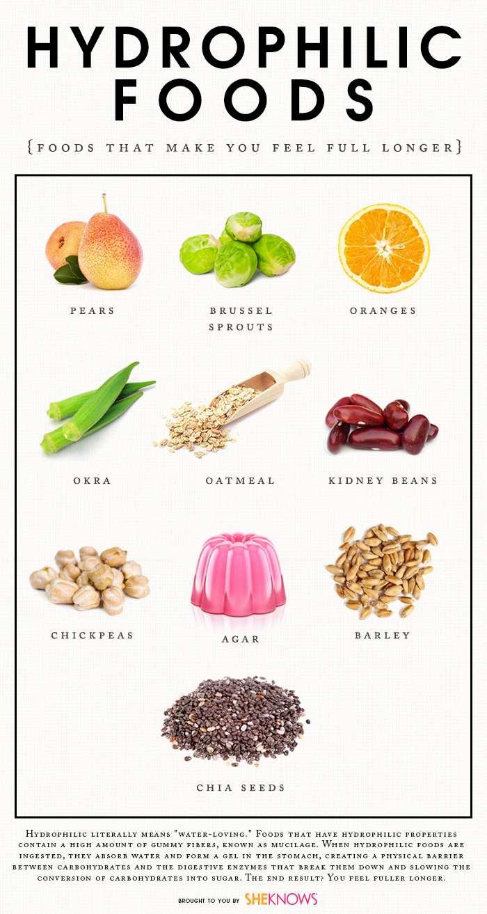 Hydrophilic foods