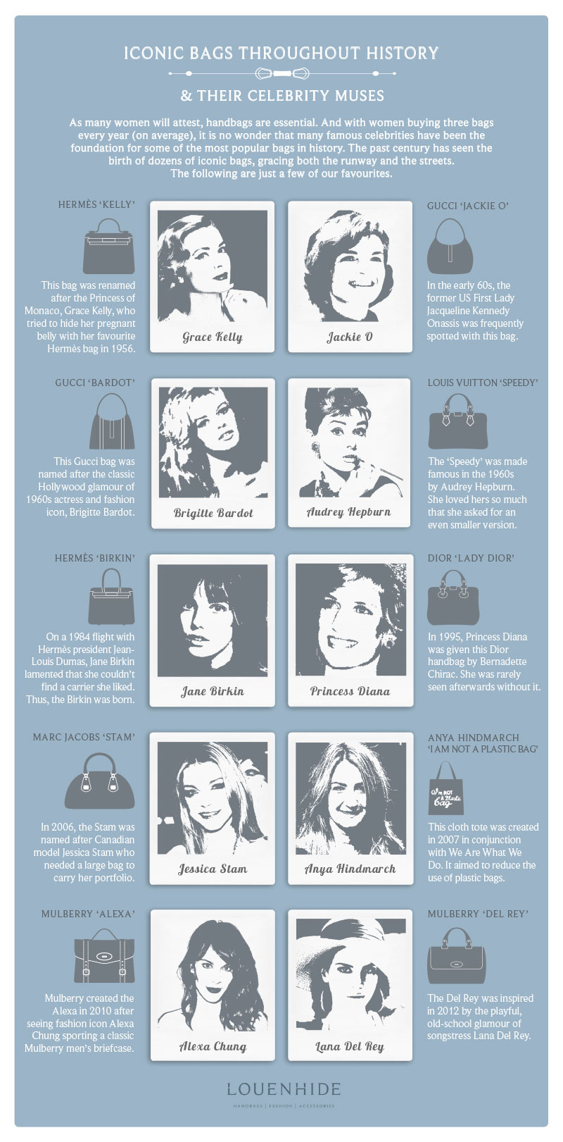 Iconic Bags Through History