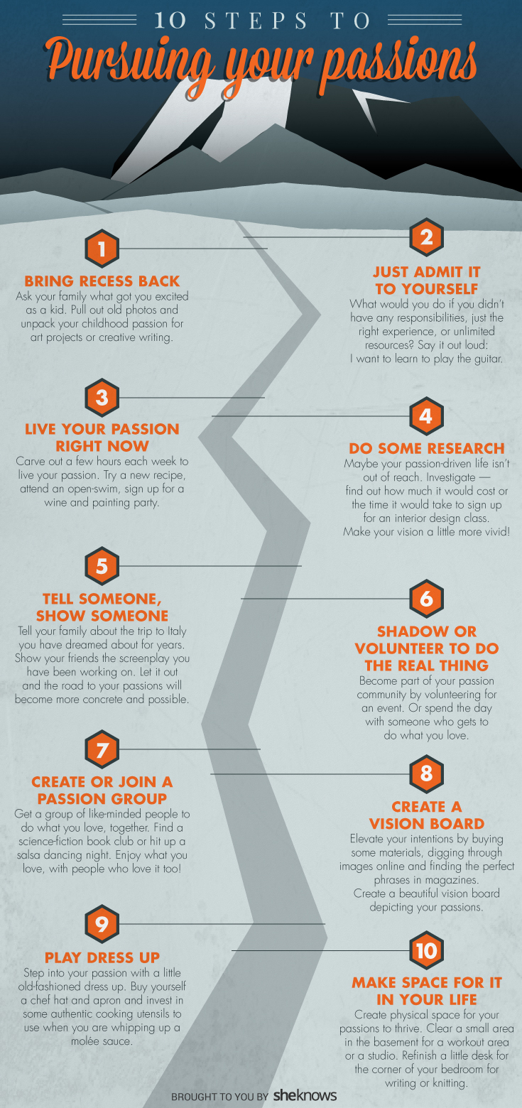 Roadmap to pursue your passions