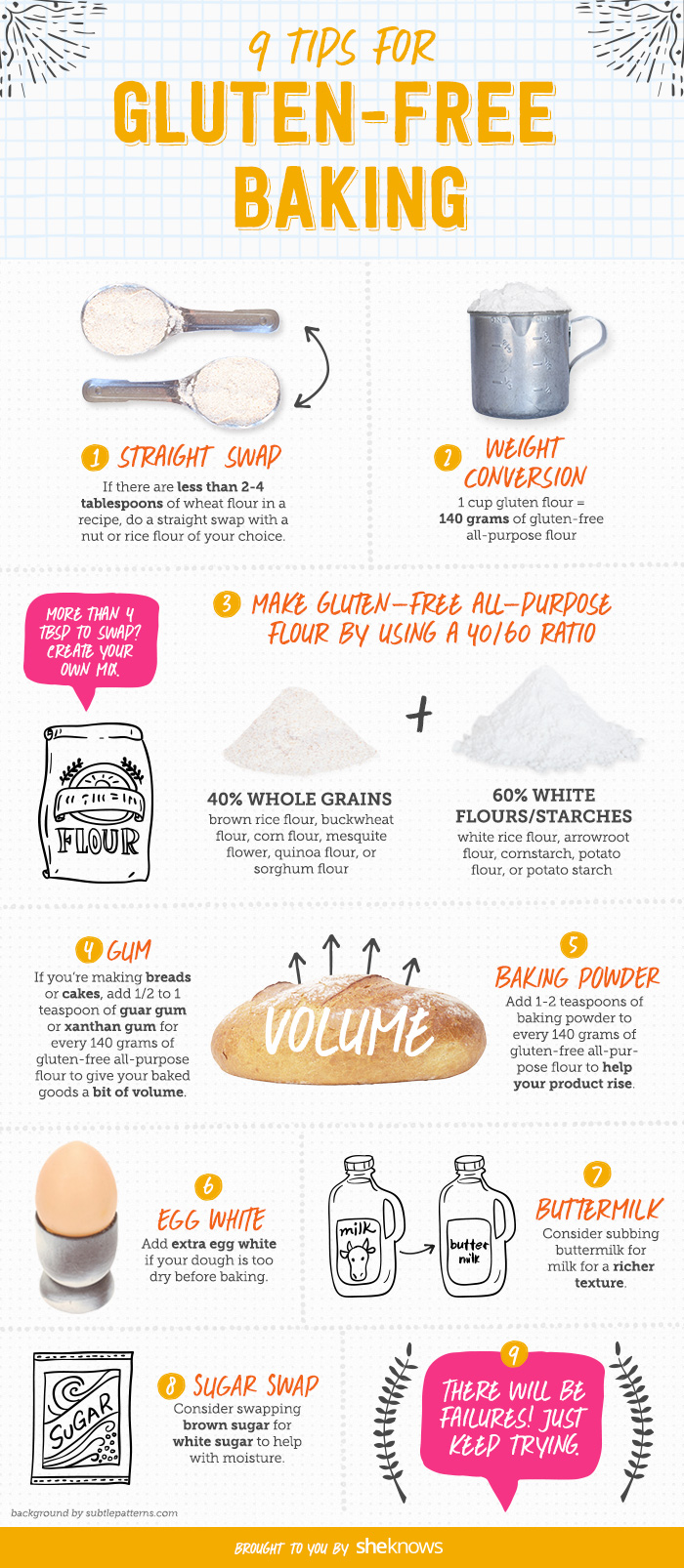 Gluten free tips infographic