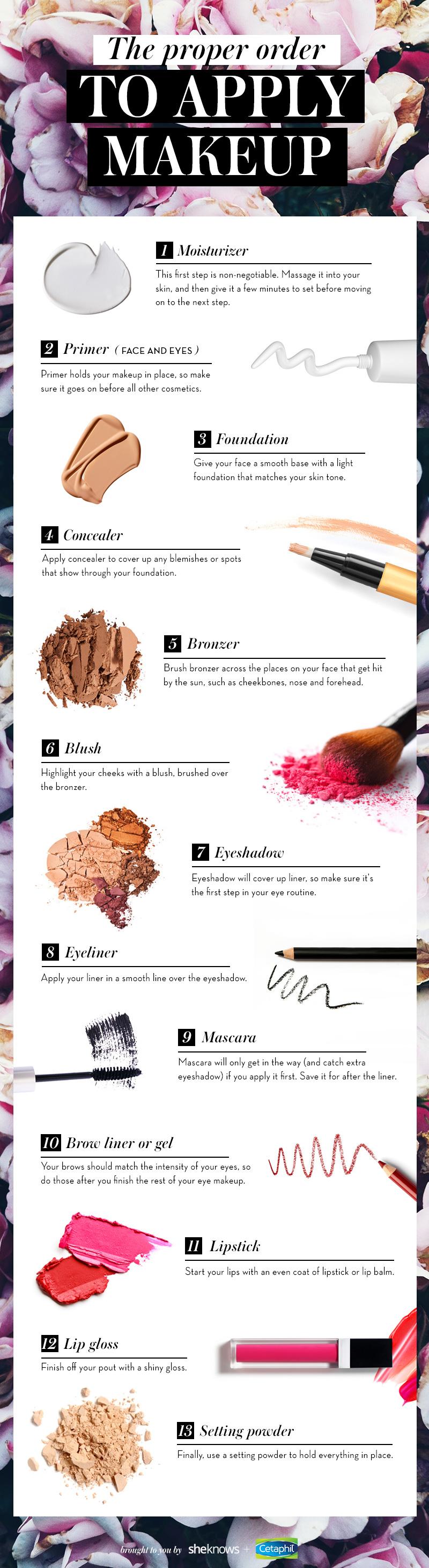 Correct Makeup Application Order