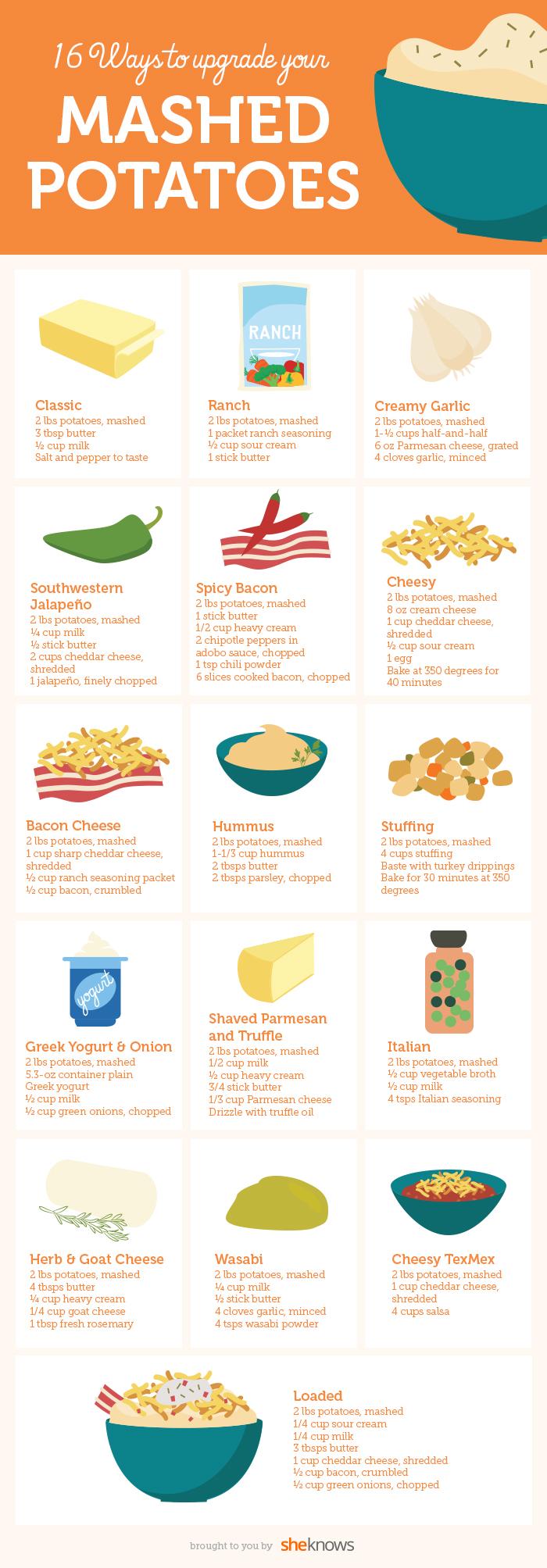 Mashed potato recipes