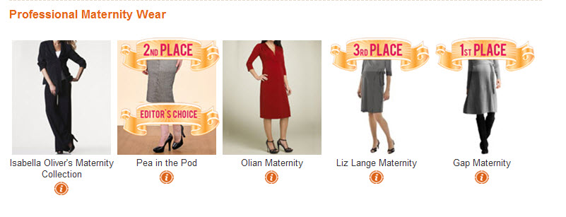 PCA 2010 Maternity Wear - Professional Winners