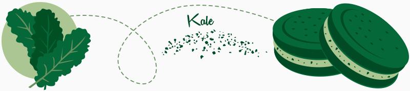 kale oreos