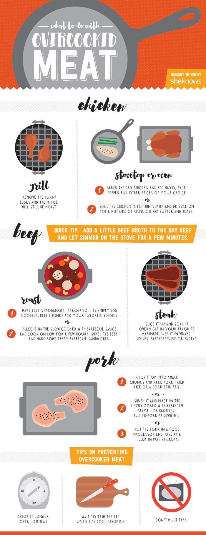 how to fix overcooked meat infographic