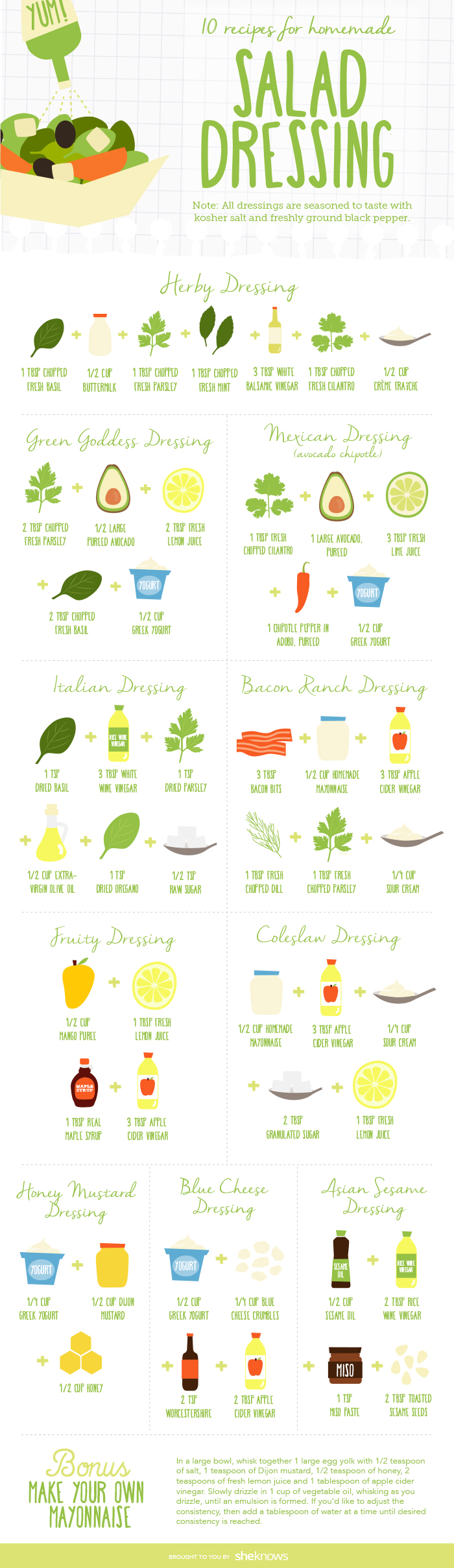 easy homemade salad dressing recipes infographic