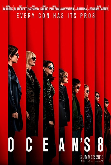 These Sequels & Trilogies Are Being Released in 2018: Ocean's 8