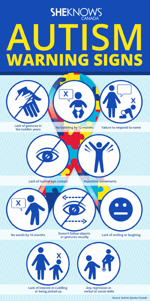 Autism infographic -- click to download