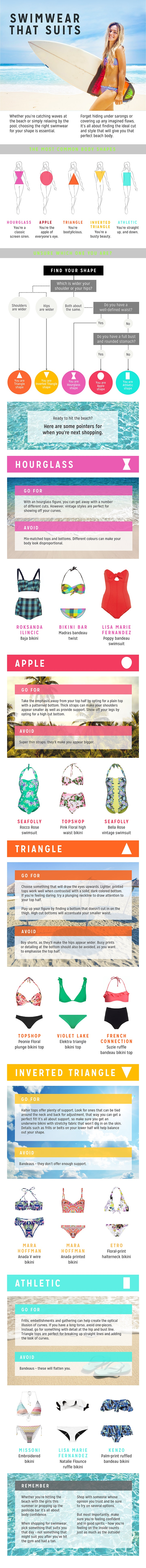 Swimwear for your body type | Sheknows.ca