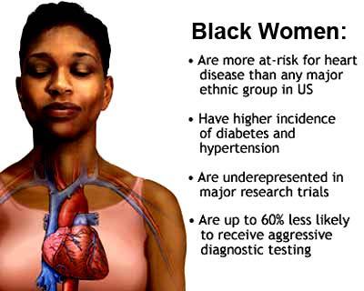 Black women receive poor health care