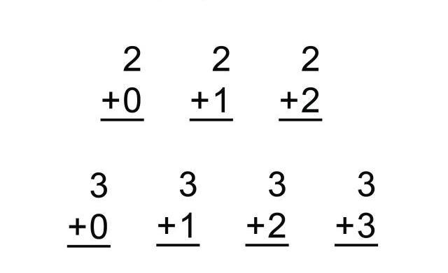 Mathematics tables