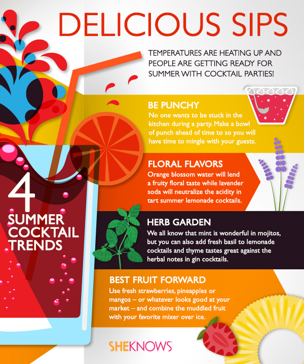 Delicious sips | Infographic