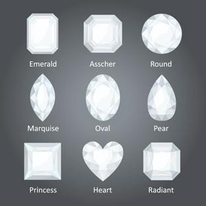 Ring shape guide
