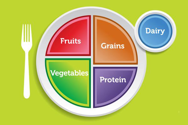 Lose weight with the MyPlate food