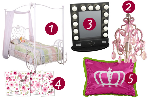 Girls bedroom trends