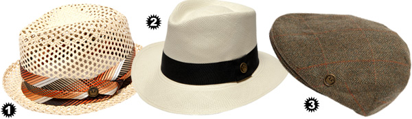 Goorin hats