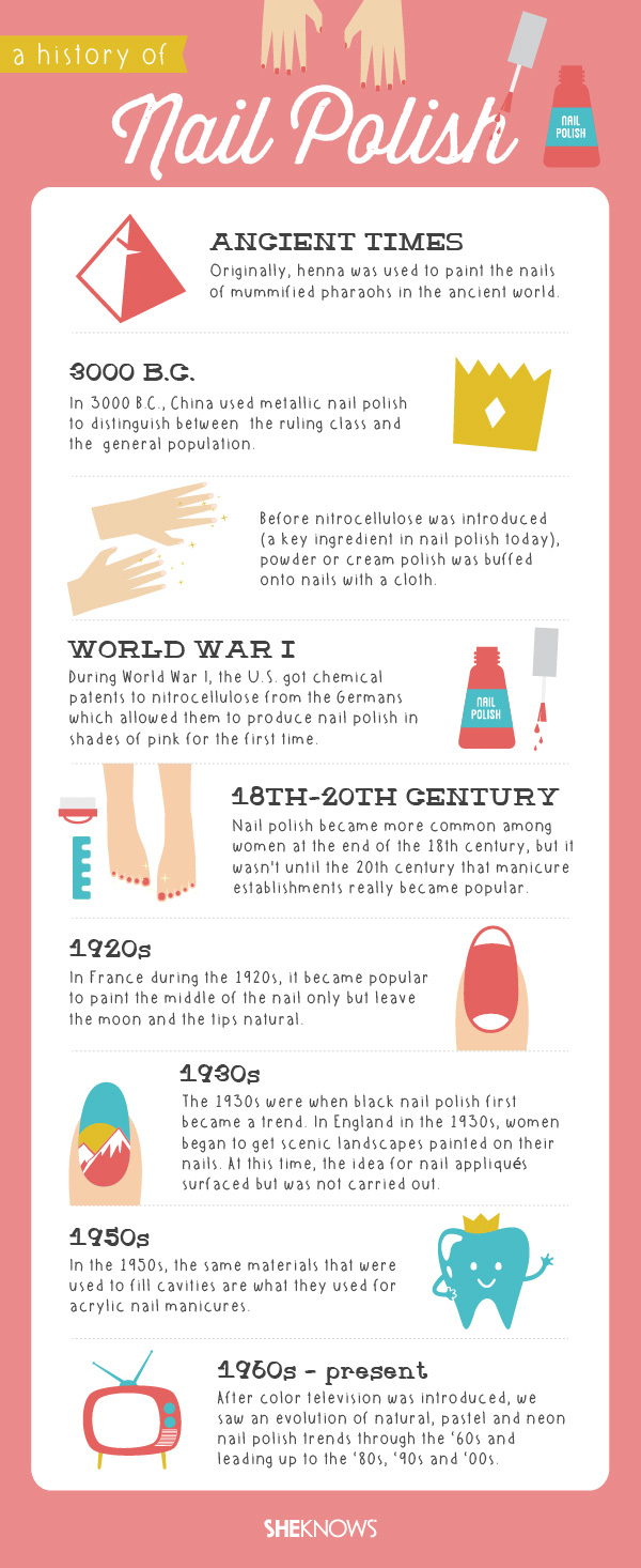 A history of nail polish | SheKnows.com