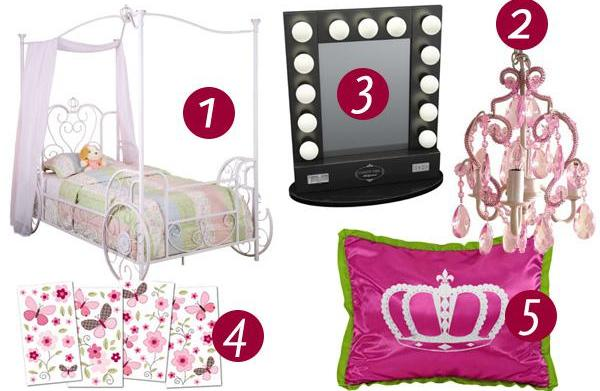 Trends and decoration ideas for girls'