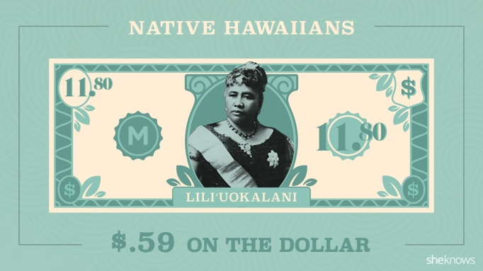 A $20 dollar bill featuring Lili'uokalani, modified to show she would only make $11.80 with the wage gap for women