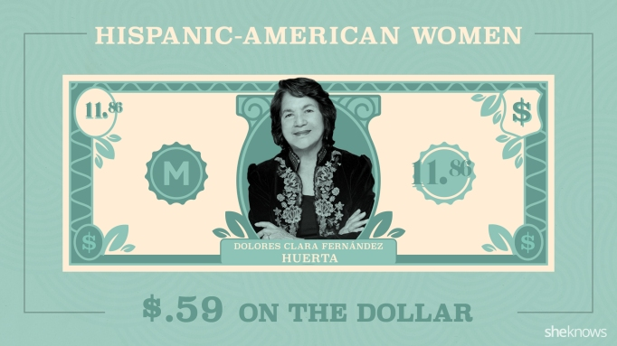 A $20 dollar bill featuring Dolores Huerta, modified to show she would only make $11.86 with the wage gap for women