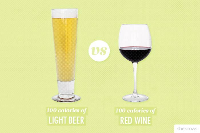 What 100 calories of beer and wine looks like