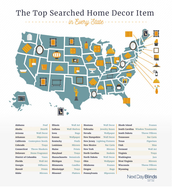 Top home decor items according to Google graphic
