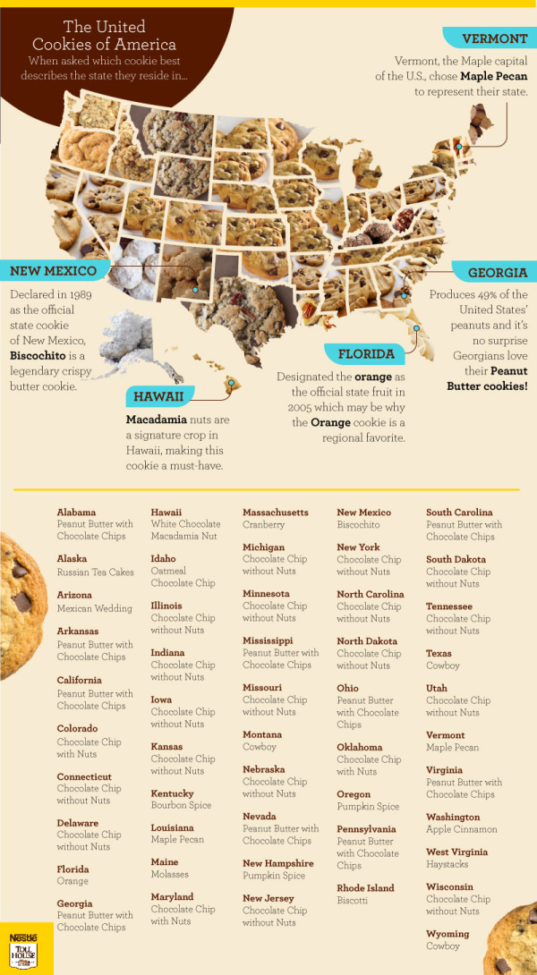 Nestle Cookie Map