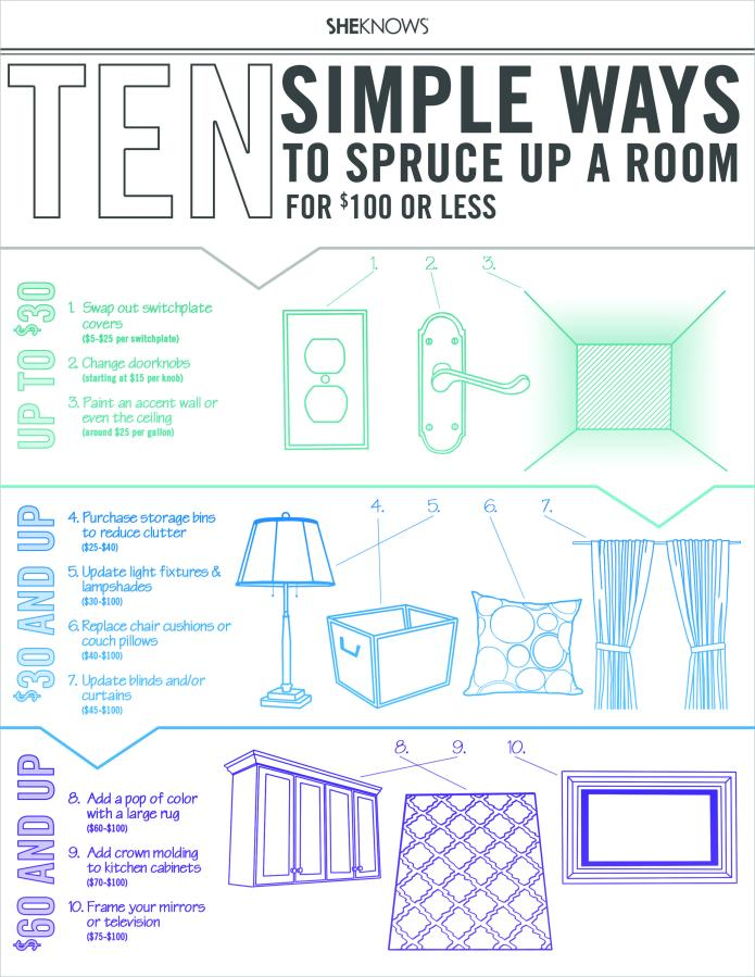 How to totally revamp a room