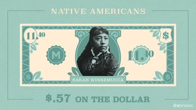 A $20 bill featuring Sarah Winnemucca