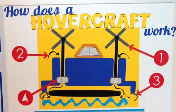 How does a hovercraft work?