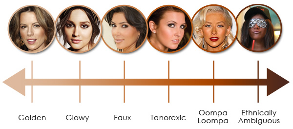 Celebrities with bronzer or a tan