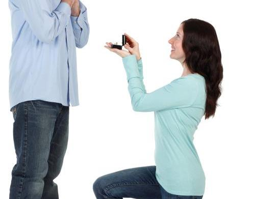 How I proposed to my boyfriend