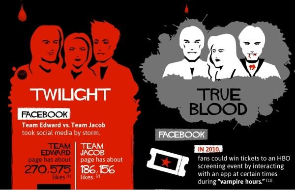 Vampire Infograph