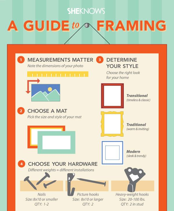 A simple guide to hanging artwork – SheKnows