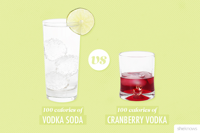 What 100 calories of vodka cranberry looks like