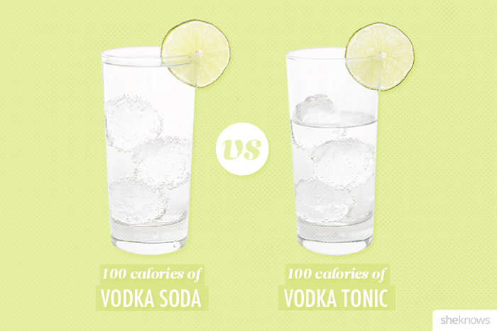 What 100 calories of vodka soda and tonics look like