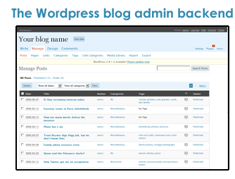 Wordpress blog admin backend screenshot