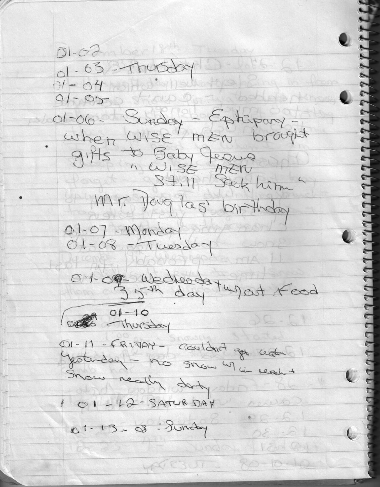 diary writing on birthday