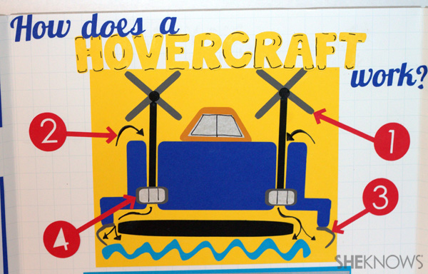 Hovercraft display board