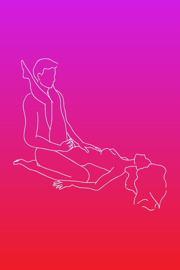 Tibetan sex positions